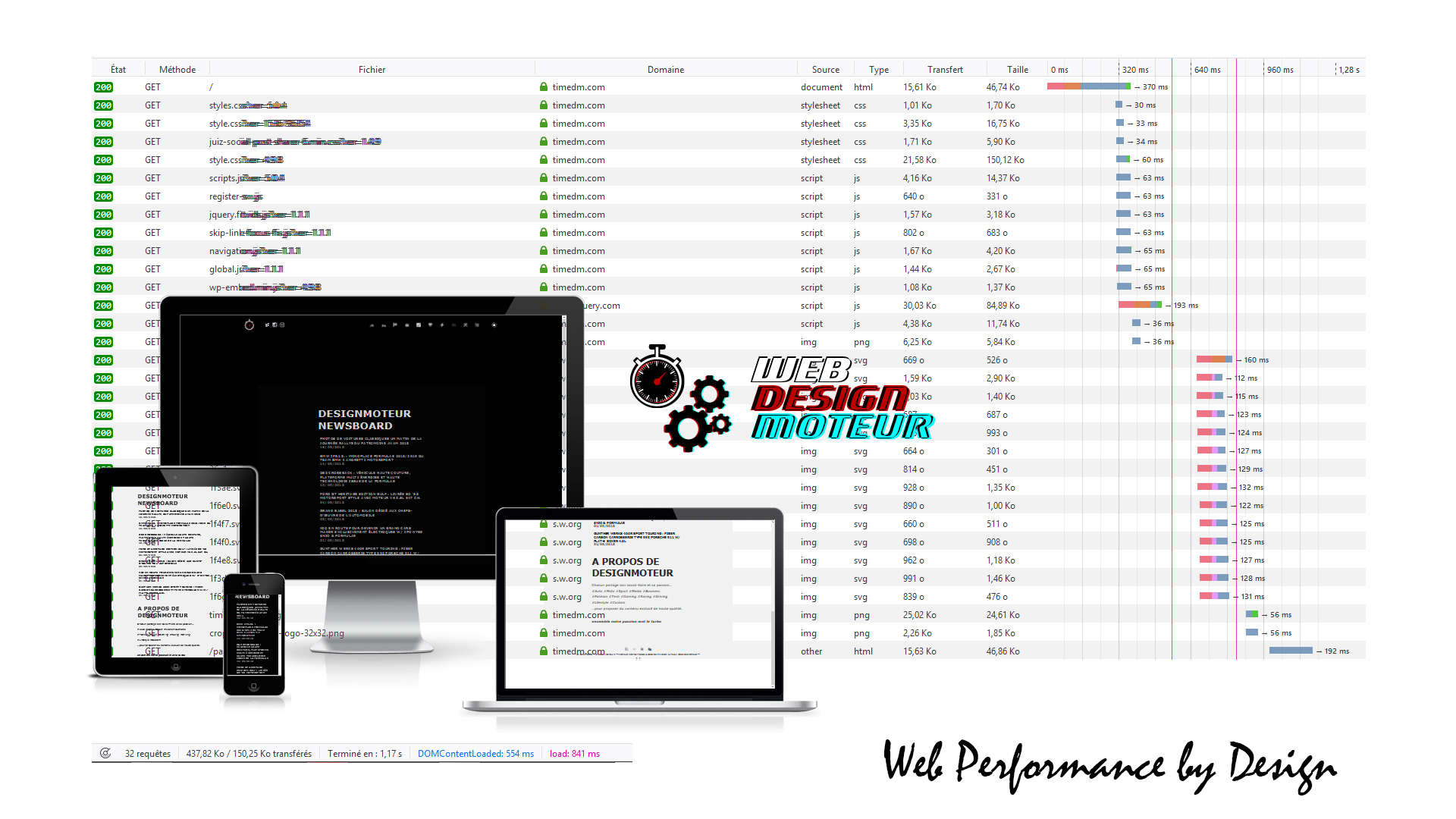 Site DESIGNMOTEUR dm8 - Web Performance - 2018 - screen homepage - waterfall website - WEBDESIGNMOTEUR