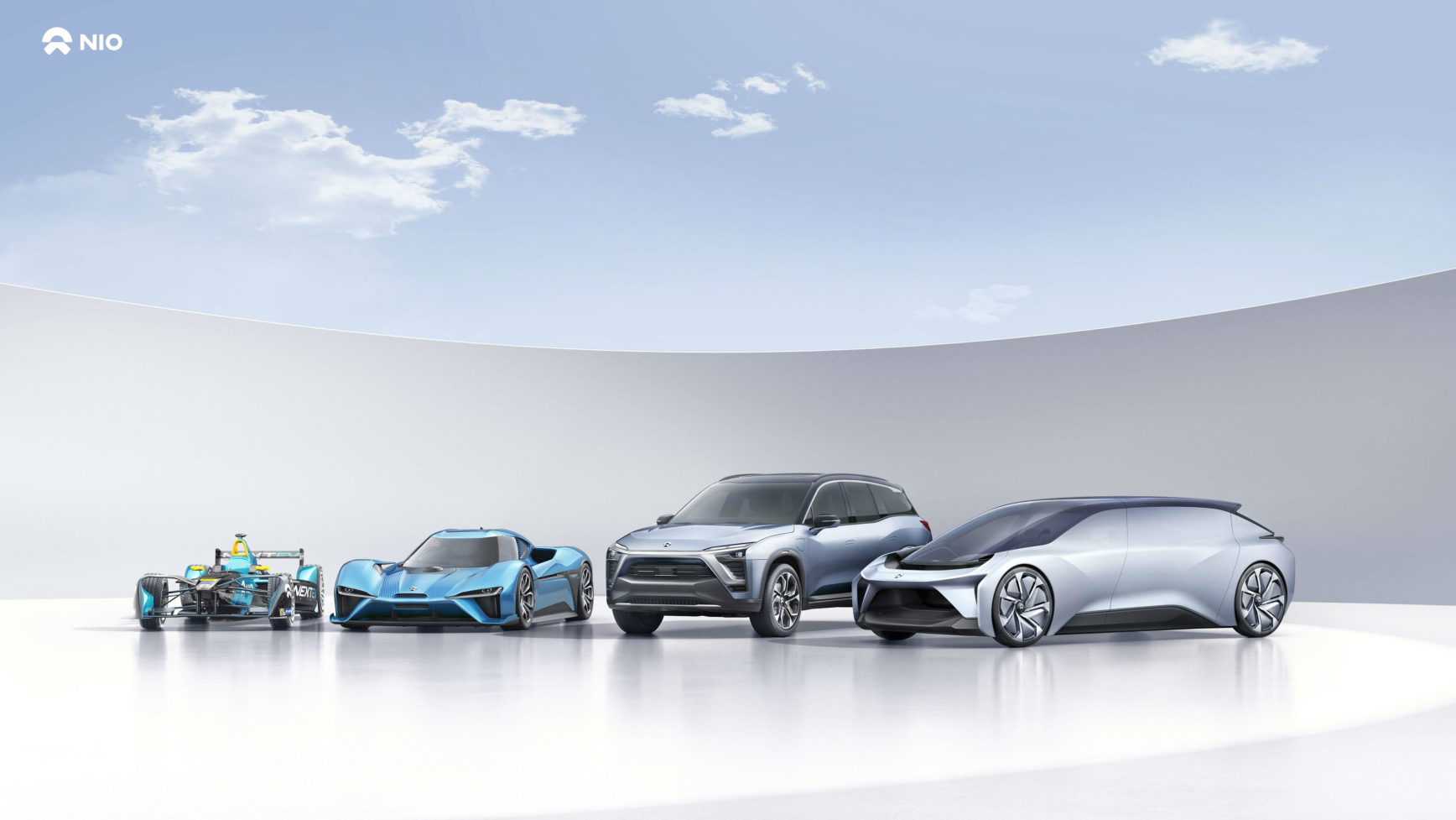 NIO - automotive business - 2018 - cover