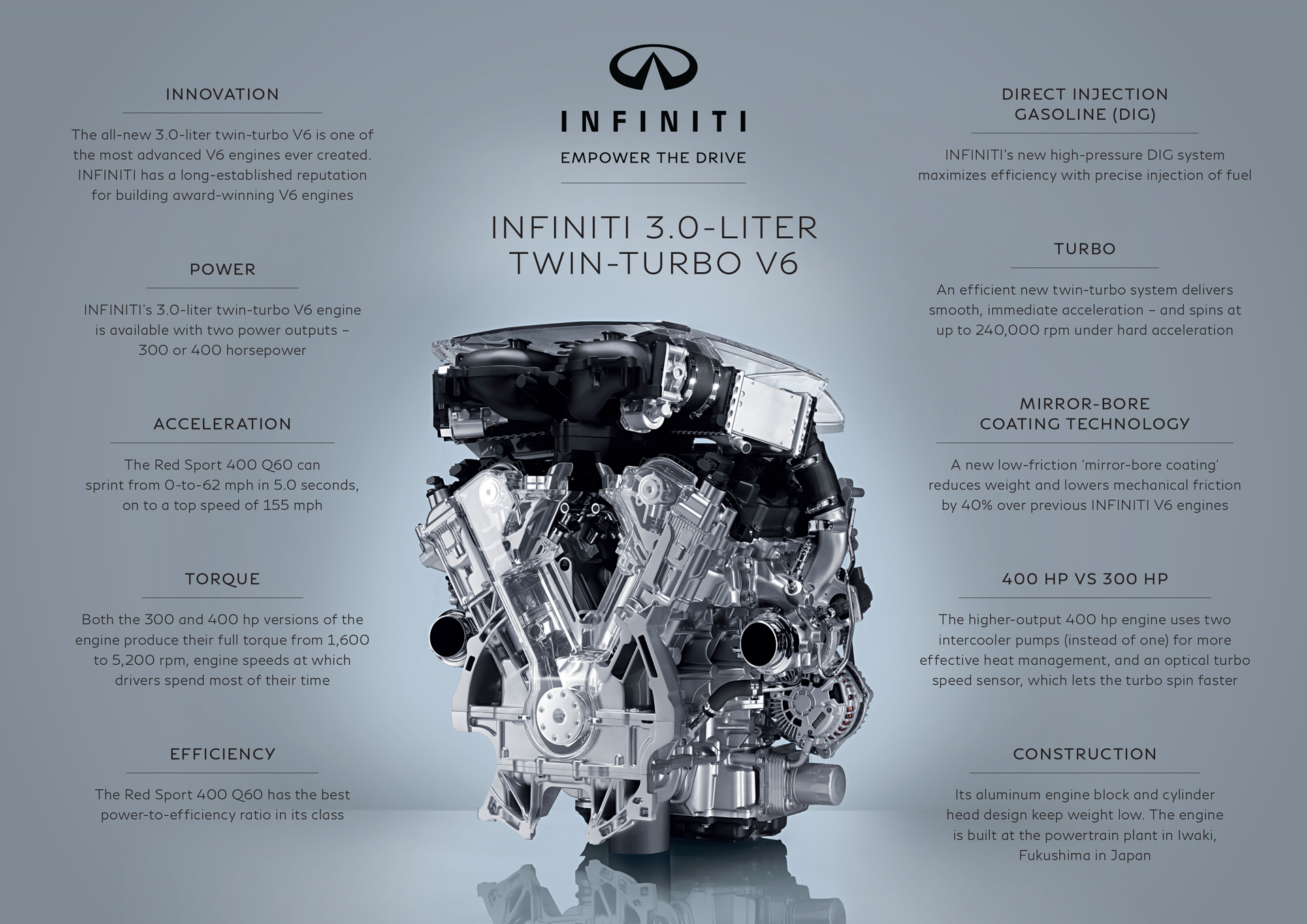 Infiniti Q60 V6 - engine / moteur - Infographic
