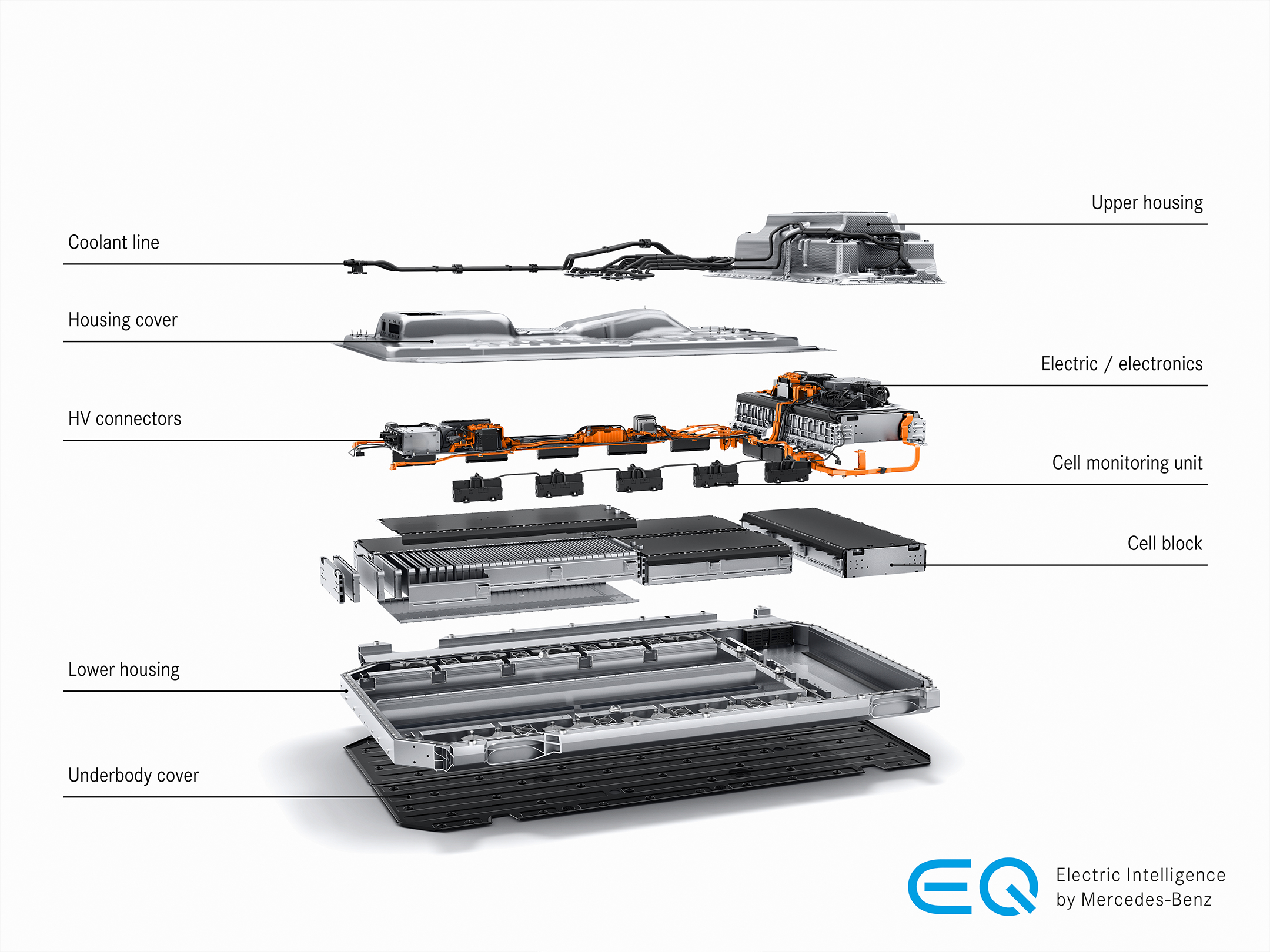 Mercedes-Benz EQC - 2019 - lithium-ion (Li-Ion) battery - modular design - 2 modules 48 cells + 4 modules 72 cells