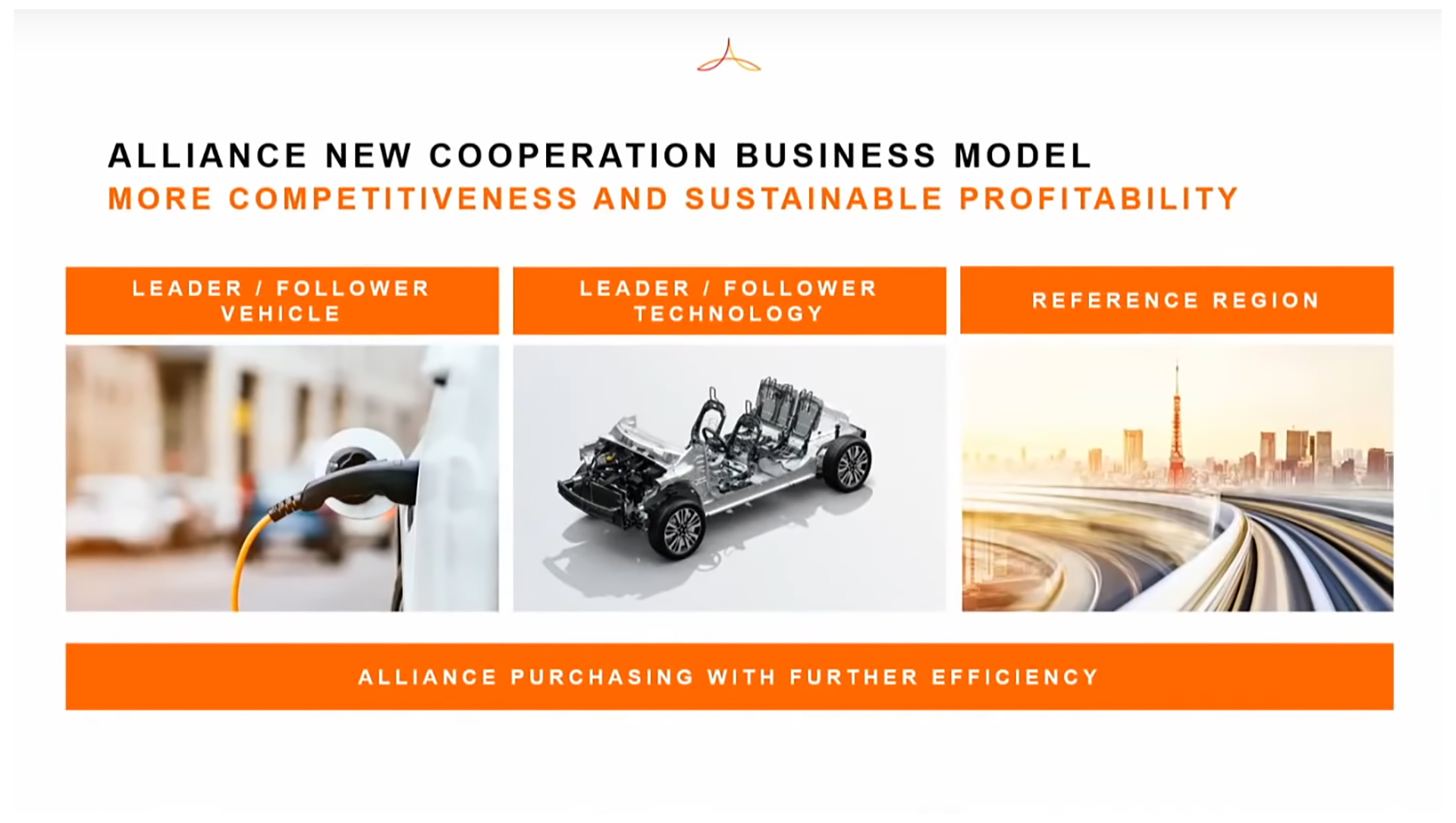 Alliance Renault Nissan Mitsubishi - 2020 - Alliance new cooperation business model