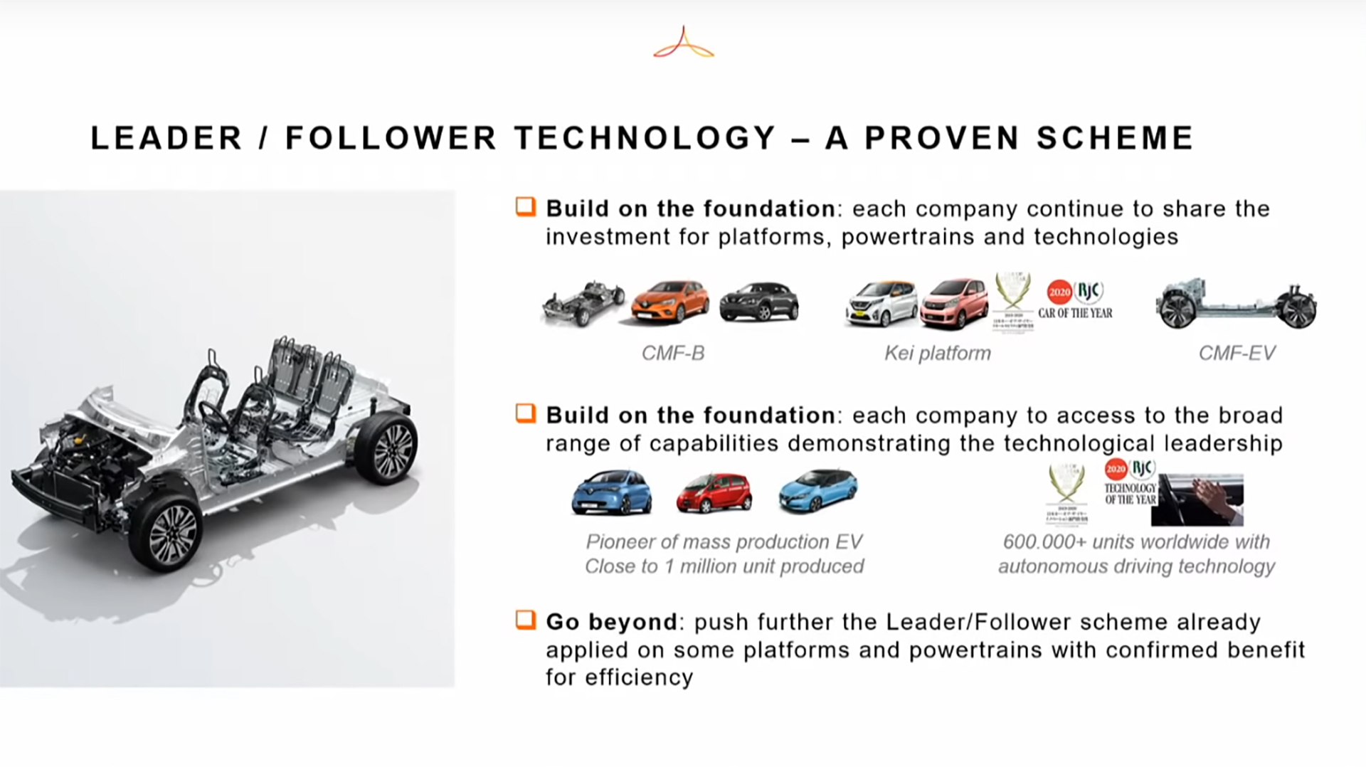 Alliance Renault Nissan Mitsubishi - 2020 - Alliance new cooperation business model - leader/follower technology