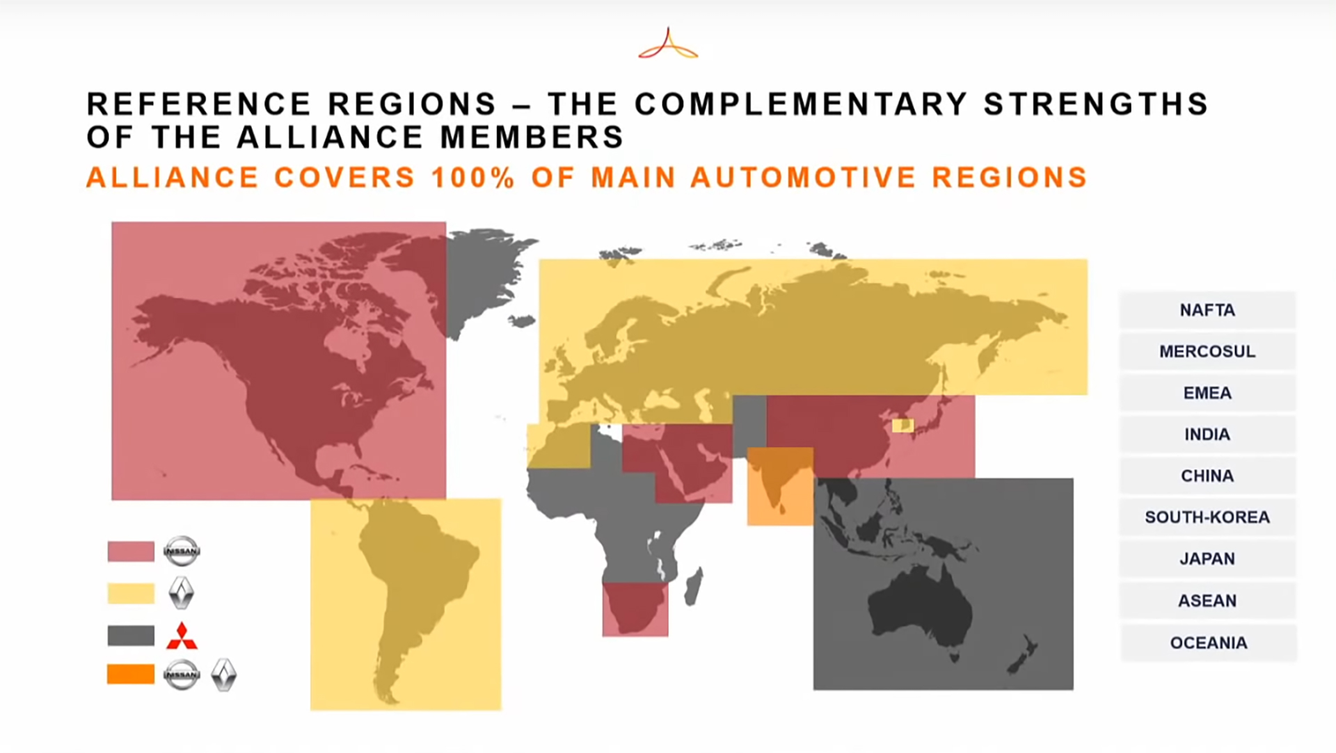 Alliance Renault Nissan Mitsubishi - 2020 - Alliance new cooperation business model - map regions