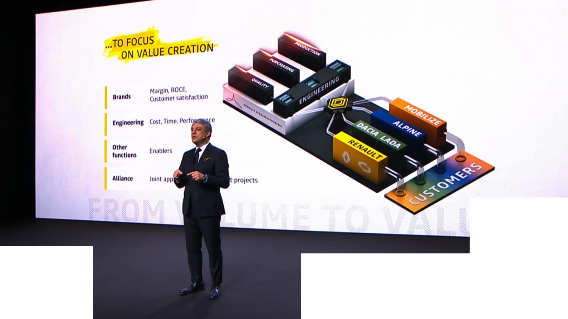 Renaulution - 2021 - plan - business units customers - Groupe Renault