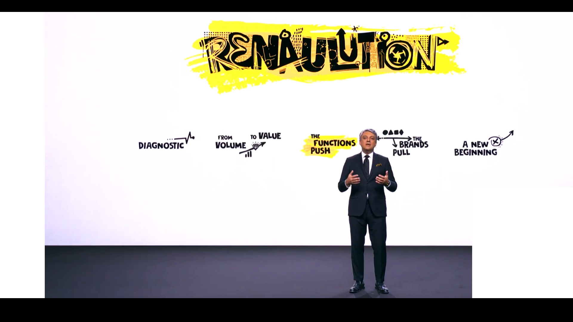 Renaulution - 2021 - plan - functions push - Groupe Renault