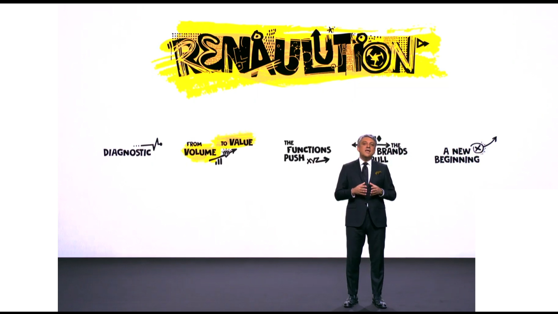 Renaulution - 2021 - plan - from volume to value - Groupe Renault